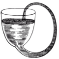 Boyle's Self Flowing Flask
